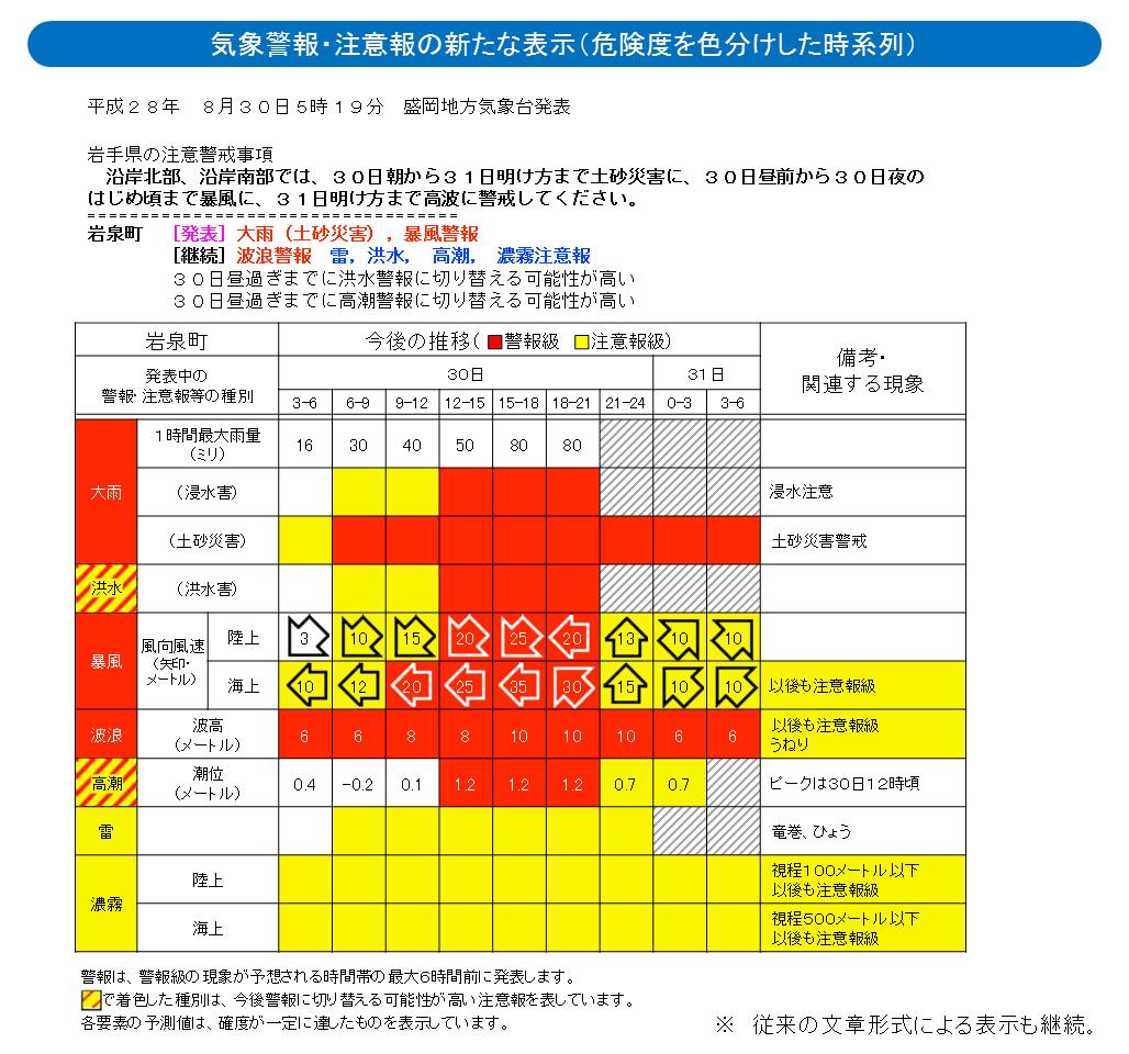 気象庁が発表する気象警報が改善されました(平成29年度出水期より ...